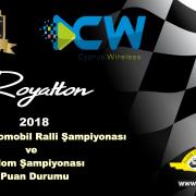 2018 ROYALTON Klasik Otomobil ve CW Slalom Şampiyonaları Güncel Puan Durumu